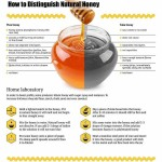 How to test if Honey is pure or adulterated