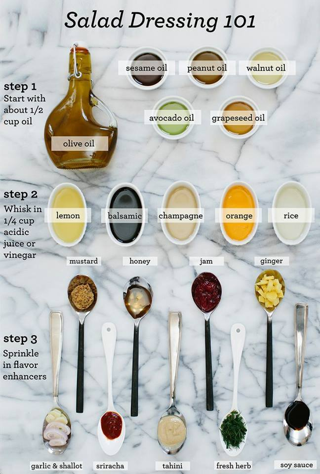 Salad Dressing Healthy home made